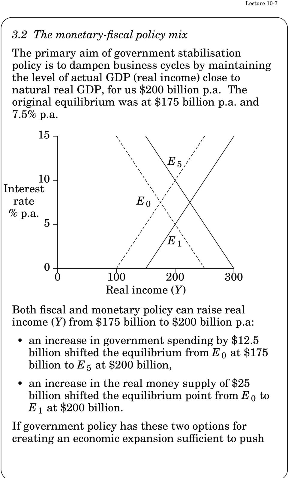 $200 billion p.a. The original equilibrium was at $175 billion p.a. and 7.5% p.a. 15 10 Interest rate % p.a. 5 E 0 E 5 E 1 0 0 100 200 300 Real income (Y) Both fiscal and monetary policy can raise real income (Y) from $175 billion to $200 billion p.