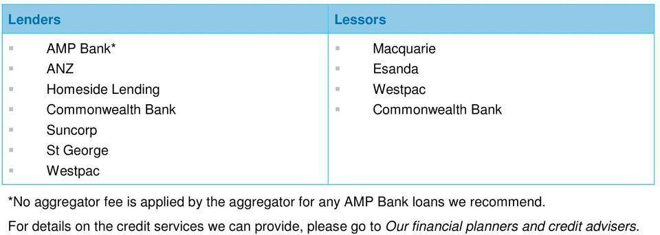 is applied by the aggregator for any AMP Bank loans we recommend.