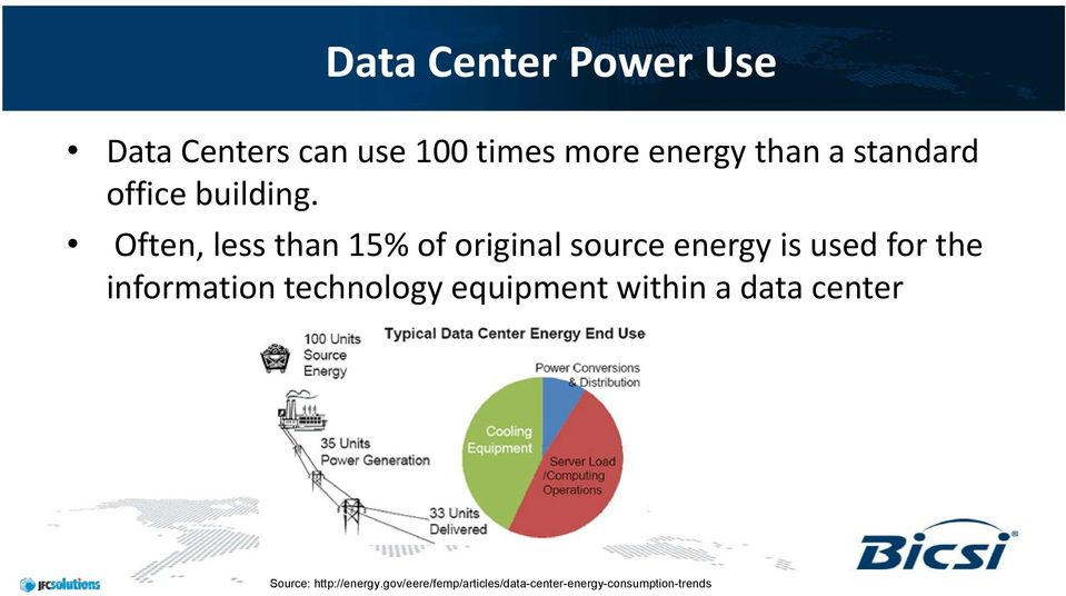 Often, less than 15% of original source energy is used for the information
