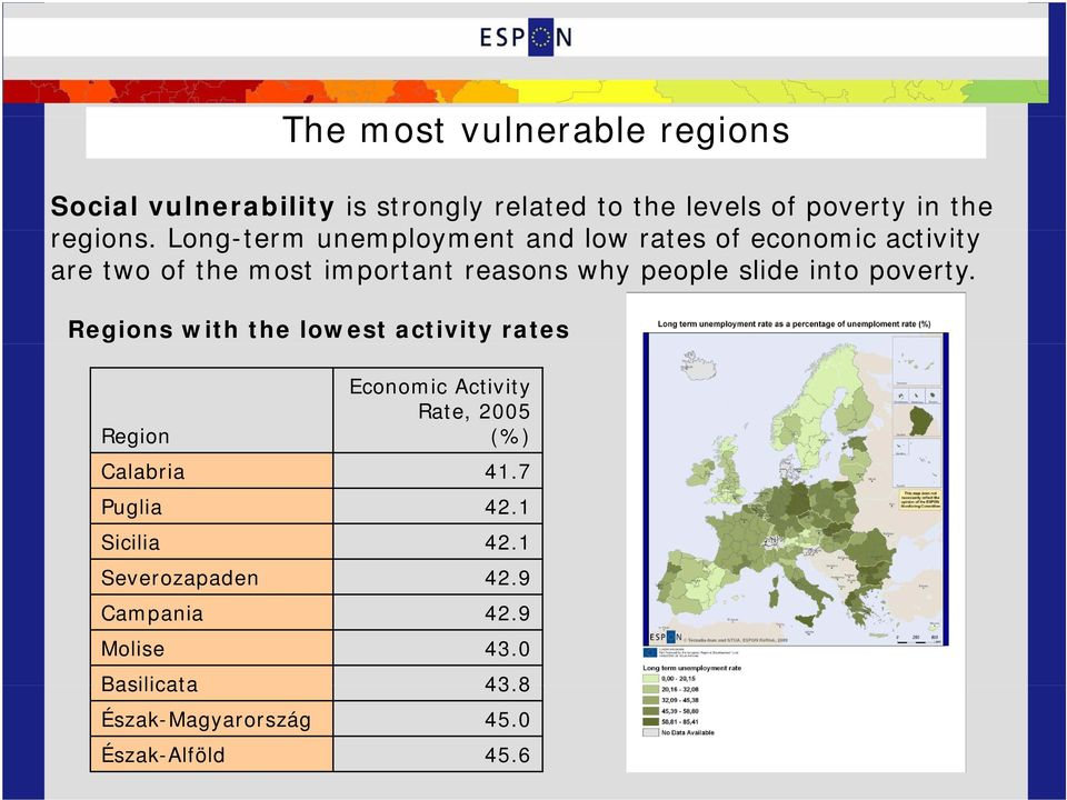 slide into poverty. Regions with the lowest activity rates Region Economic Activity Rate, 2005 (%) Calabria 41.