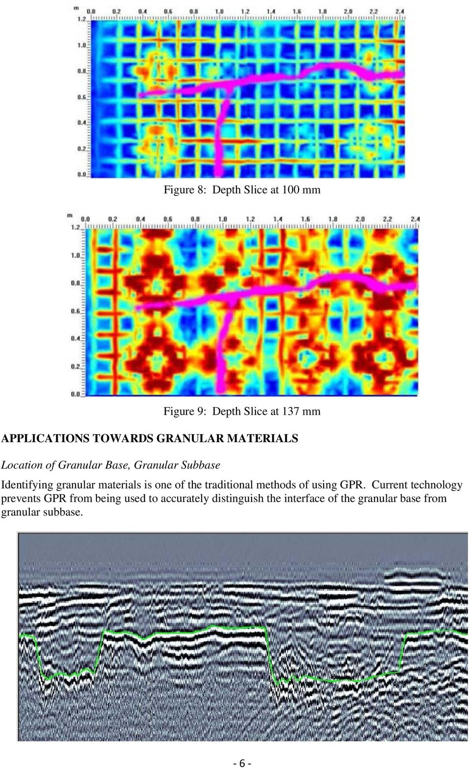 materials is one of the traditional methods of using GPR.