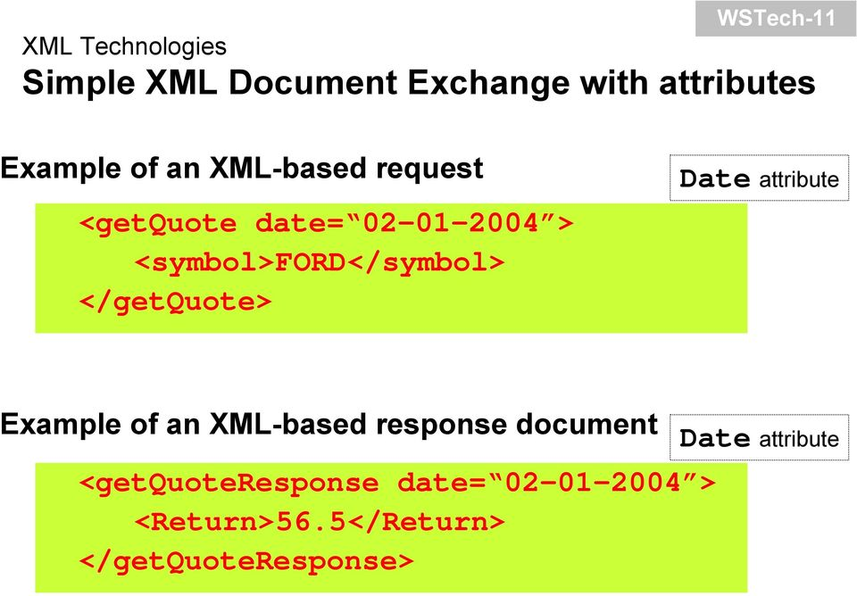 </getquote> Date attribute Example of an XML-based response document