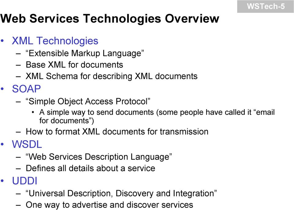 called it email for documents ) How to format XML documents for transmission WSDL Web Services Description Language