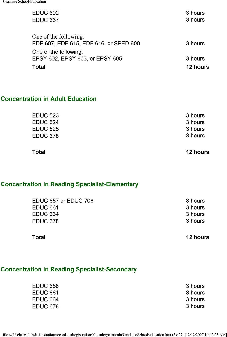 661 EDUC 664 EDUC 678 Concentration in Reading Specialist-Secondary EDUC 658 EDUC 661 EDUC 664 EDUC 678 file:///j