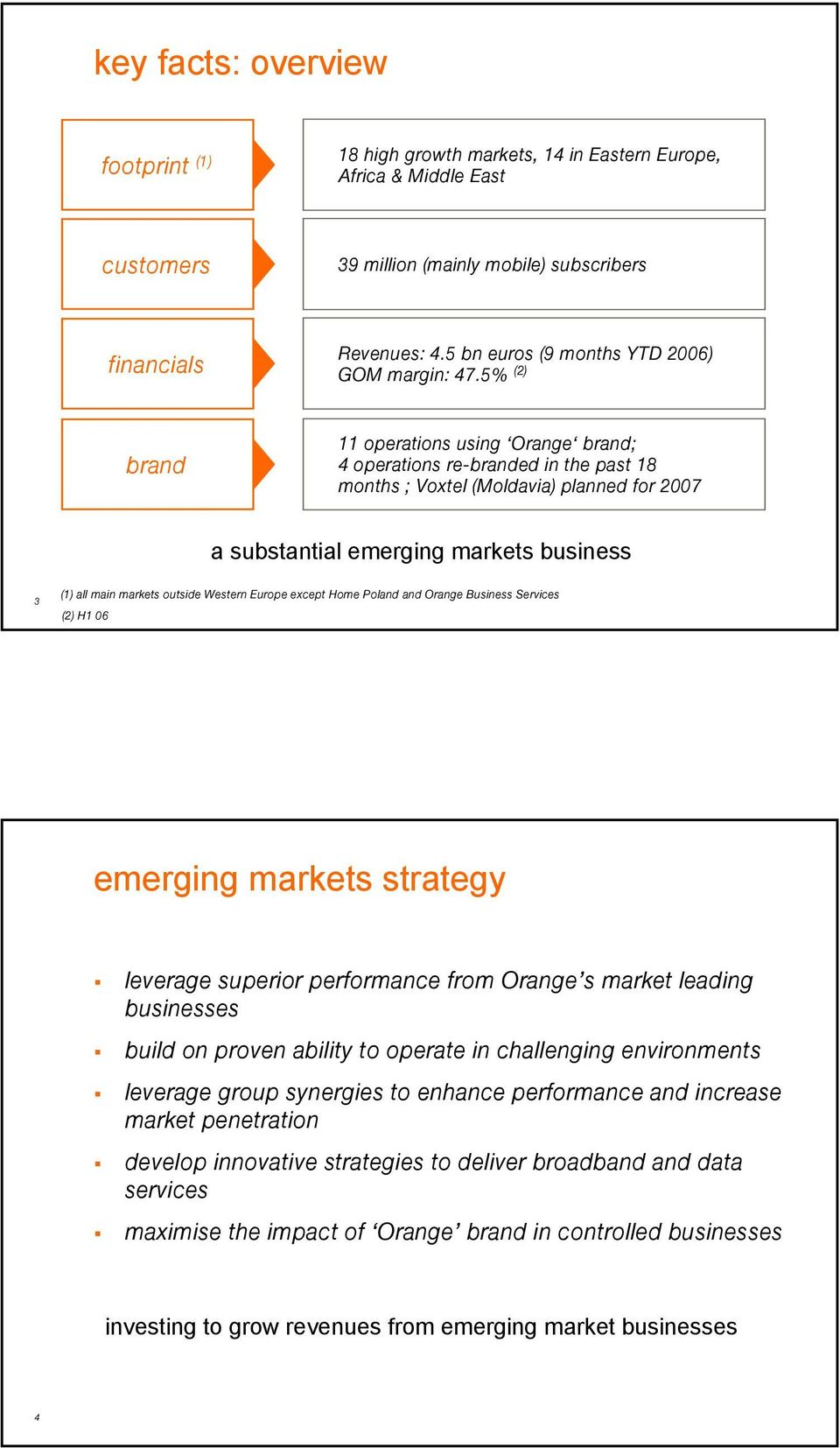 5% () brand operations using Orange brand; 4 operations re-branded in the past 8 months ; Voxtel (Moldavia) planned for 007 a substantial emerging markets business 3 () all main markets outside