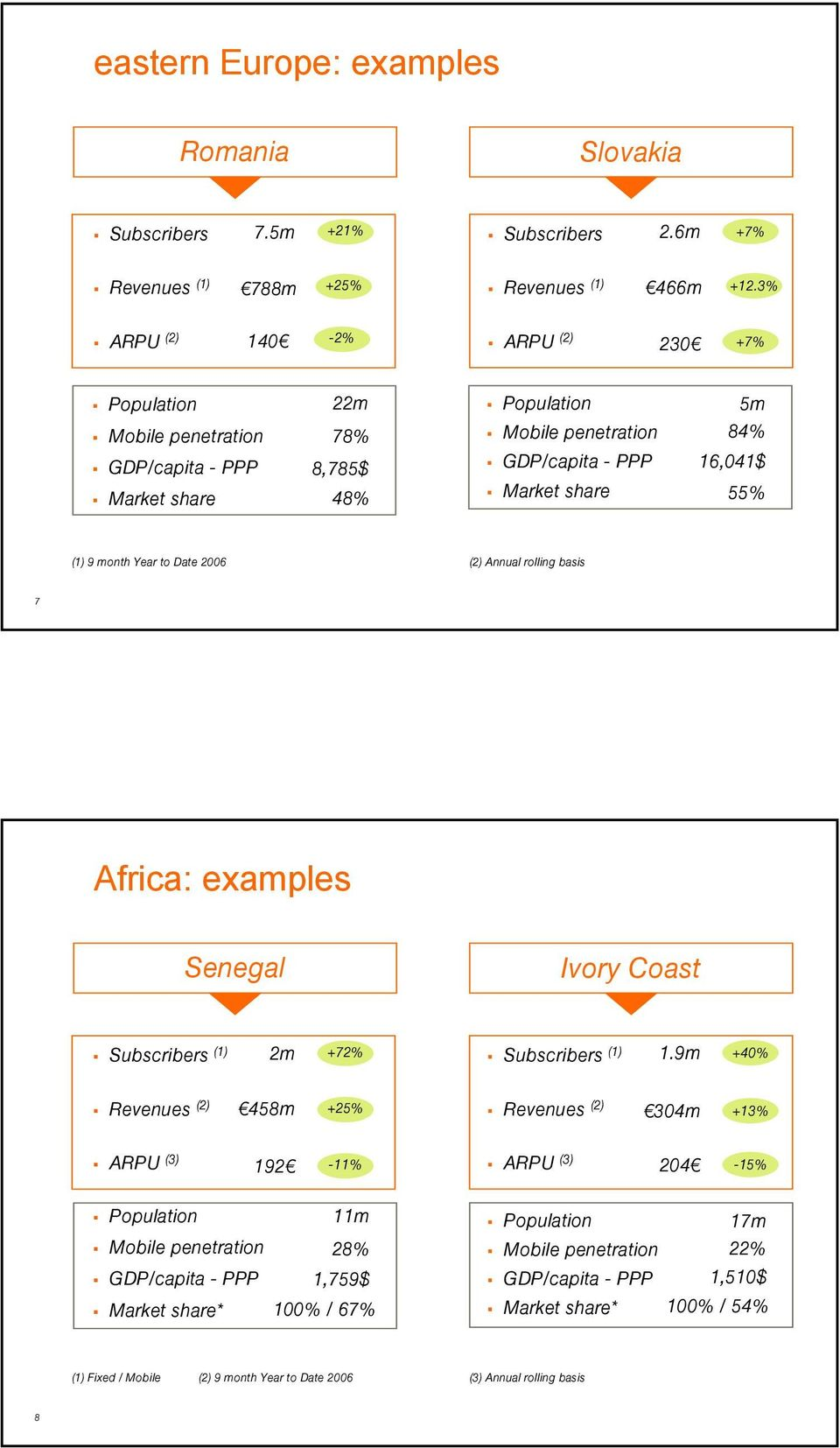 Year to Date 006 () Annual rolling basis 7 Africa: examples Senegal Ivory Coast Subscribers () m +7% Subscribers ().