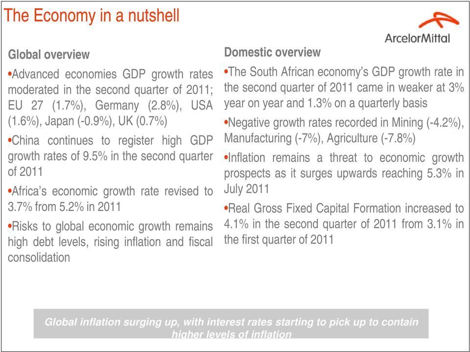2% in 2011 Risks to global economic growth remains high debt levels, rising inflation and fiscal consolidation Domestic overview The South African economy s GDP growth rate in the second quarter of