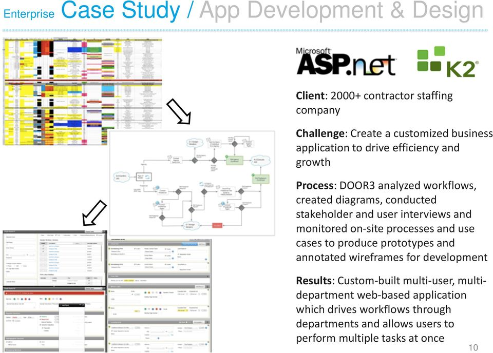 interviews and monitored on-site processes and use cases to produce prototypes and annotated wireframes for development Results: