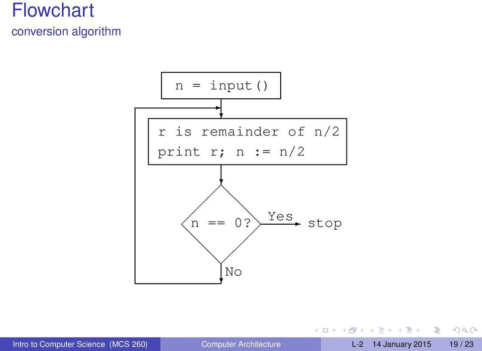 Yes stop No Intro to Computer Science (MCS