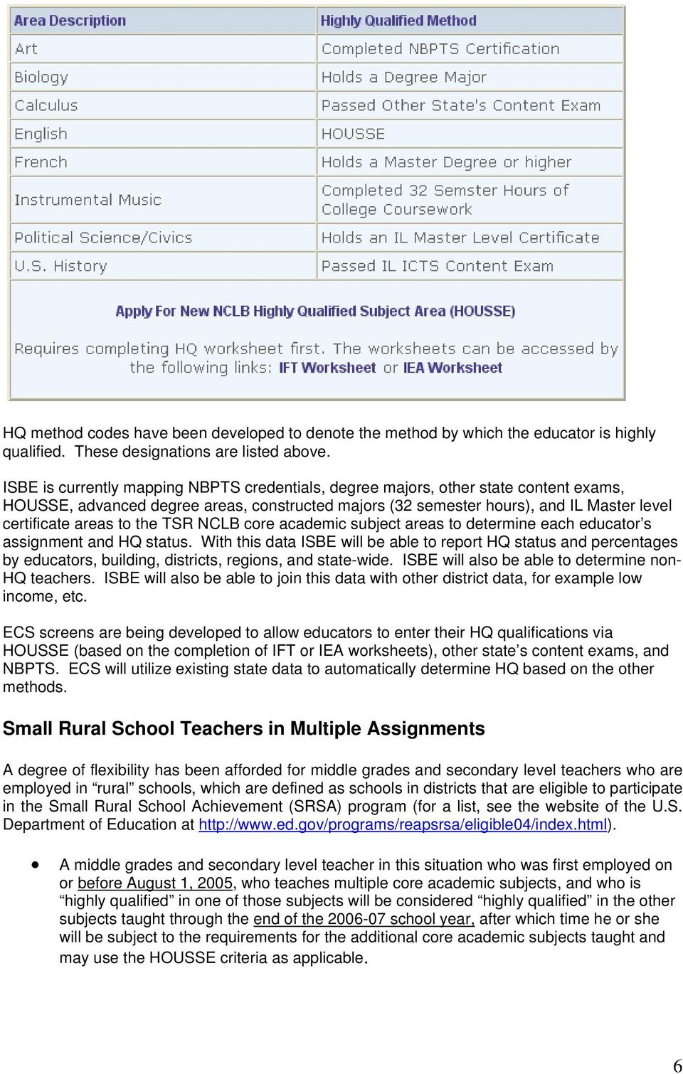 the TSR NCLB core academic subject areas to determine each educator s assignment and HQ status.