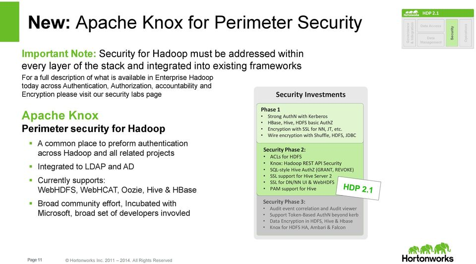 to preform authentication across Hadoop and all related projects Integrated to LDAP and AD Currently supports: WebHDFS, WebHCAT, Oozie, Hive & HBase Broad community effort, Incubated with Microsoft,