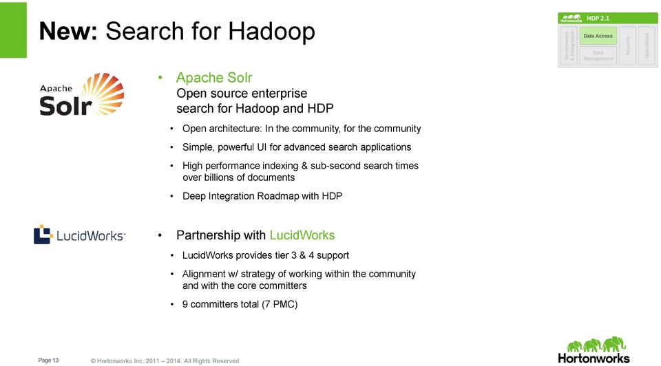 search times over billions of documents Deep Integration Roadmap with HDP Partnership with LucidWorks LucidWorks provides