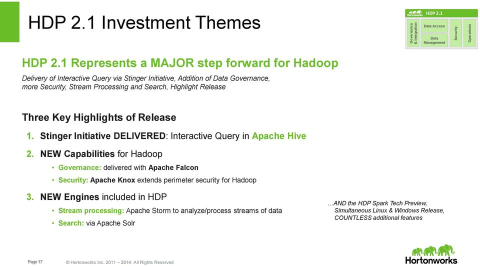 NEW Capabilities for Hadoop : delivered with Apache Falcon : Apache Knox extends perimeter security for Hadoop 3.