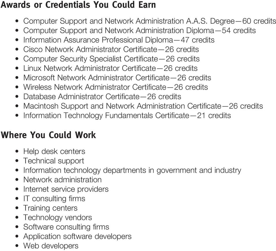 Degree 60 credits Computer Support and Network Administration Diploma 54 credits Information Assurance Professional Diploma 47 credits Cisco Network Administrator Certificate 26 credits Computer