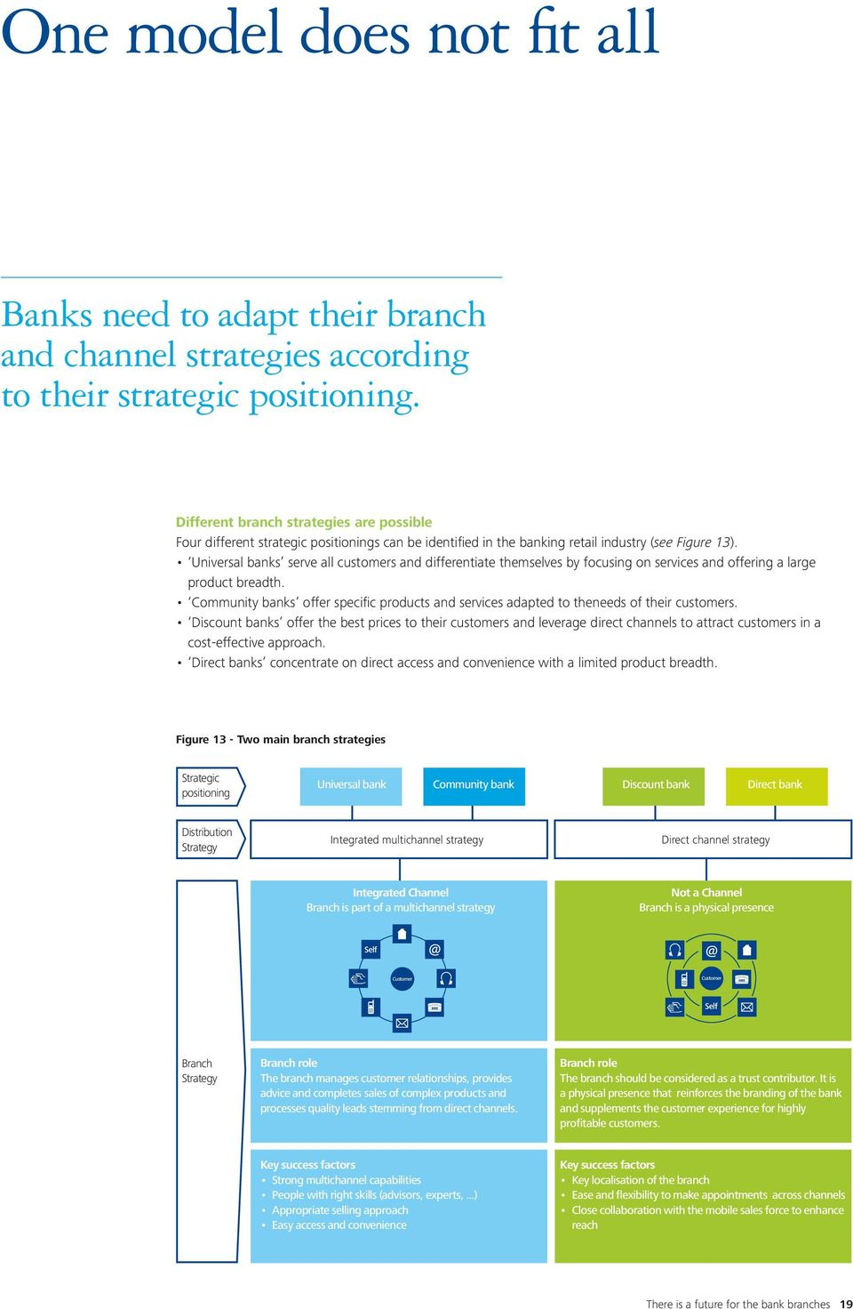 Universal banks serve all customers and differentiate themselves by focusing on services and offering a large product breadth.