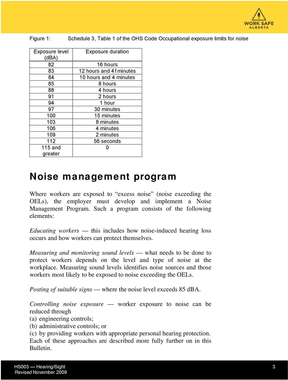 noise (noise exceeding the OELs), the employer must develop and implement a Noise Management Program.