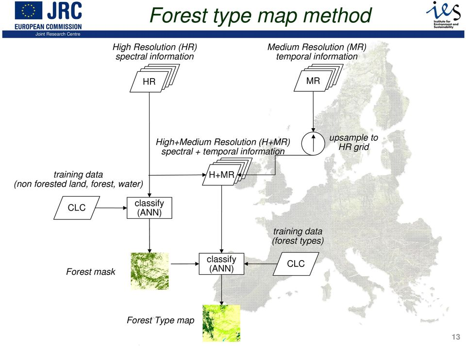 information training data (non forested land, forest, water) CLC upsample to HR grid