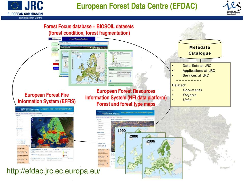Resources Information System (NFI data platform) Forest and forest type maps 1990 2000 2006 http://efdac.