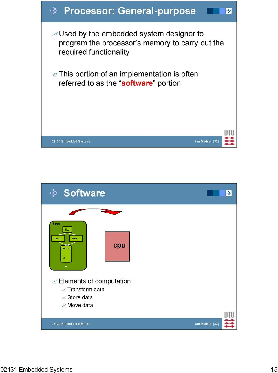 portion 02131 Embedded Systems Jan Madsen [32] Software if... then... else... for {... cpu.