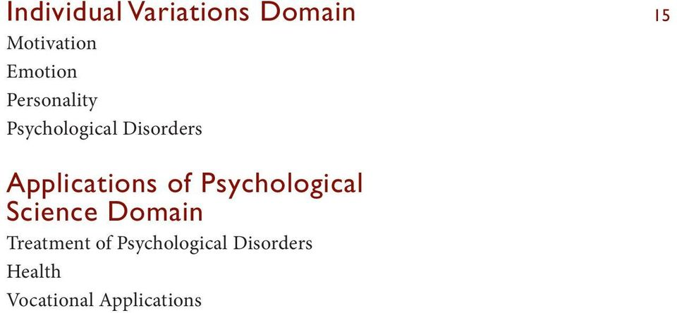 Applications of Psychological Science Domain