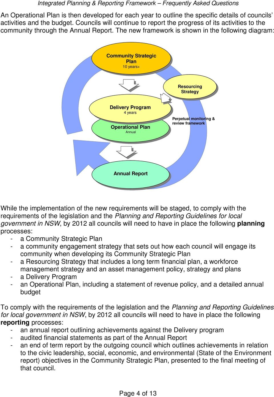 The new framework is shown in the following diagram: Community Strategic Plan 10 years+ Resourcing Strategy Delivery Program 4 years Operational Plan Annual Perpetual monitoring & review framework