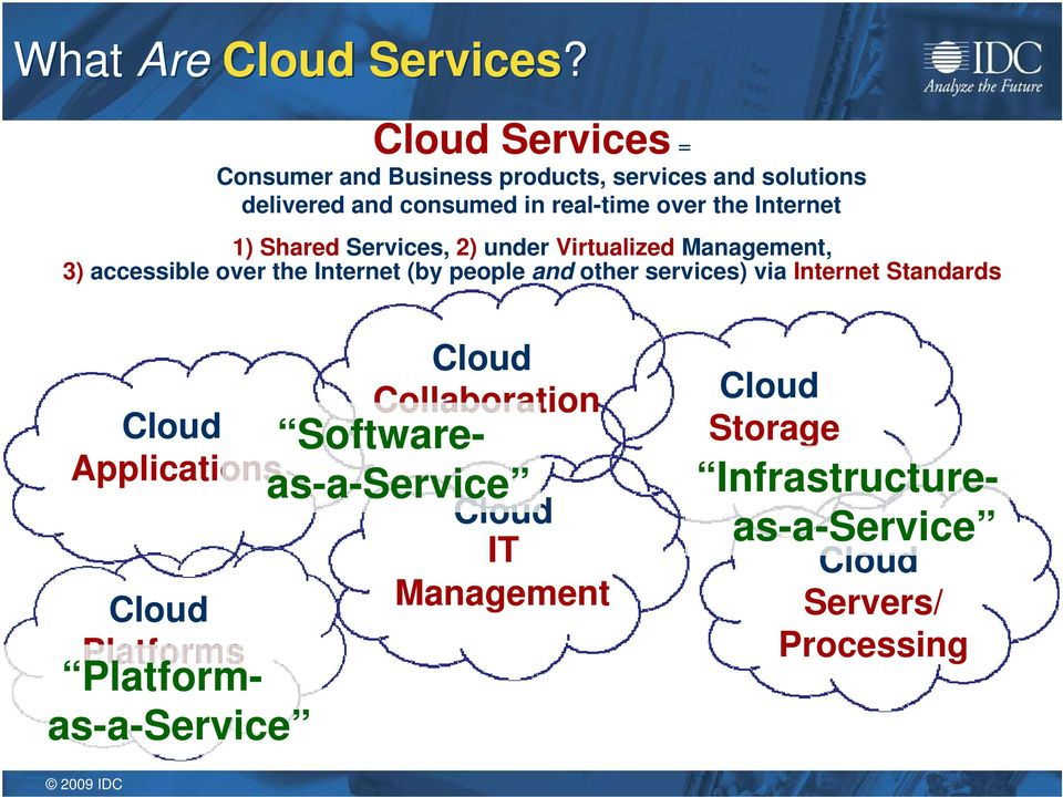 over the Internet 1) Shared Services, 2) under Management, 3) accessible over the Internet (by people