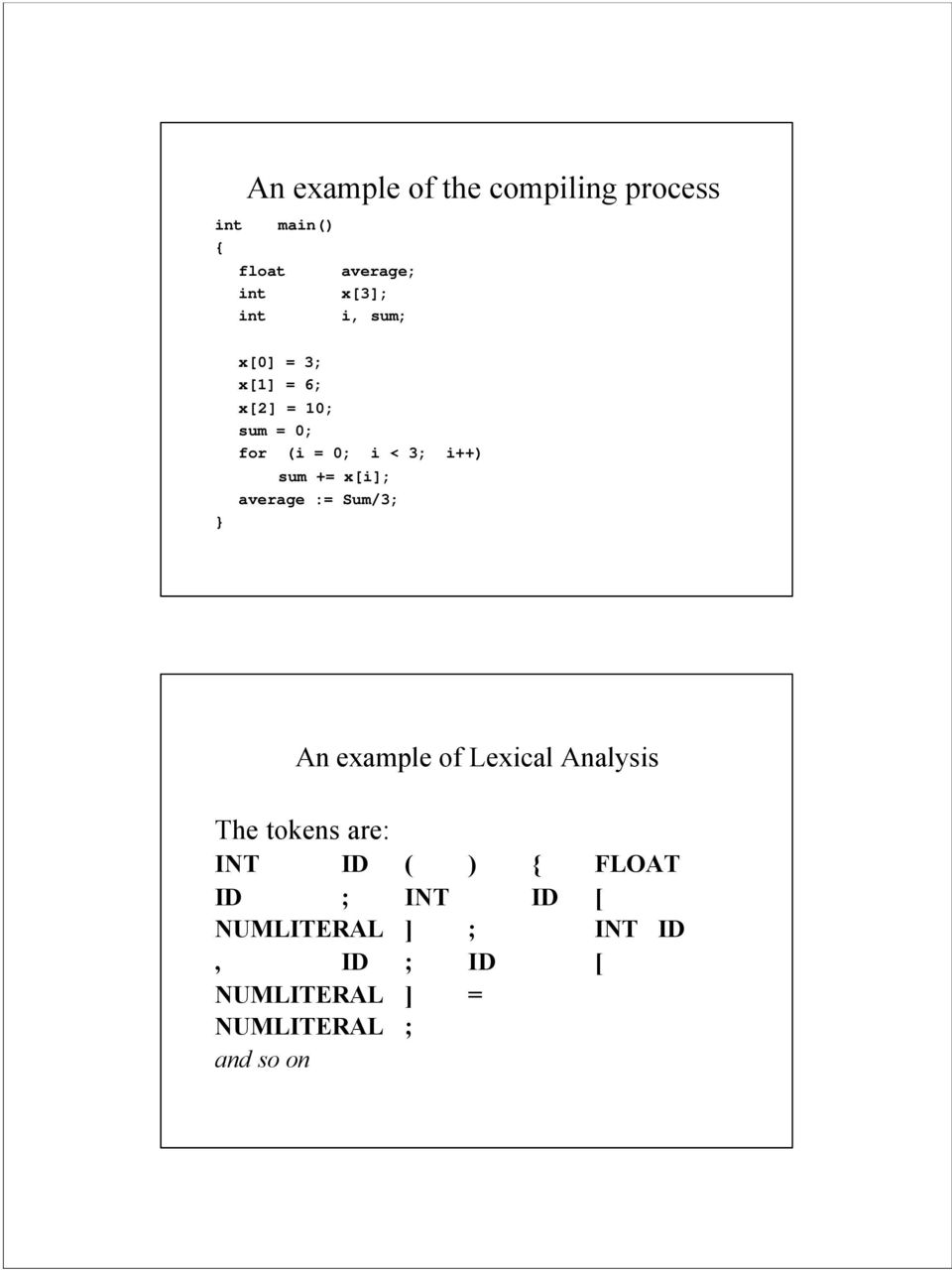 average := Sum/3; An example of Lexical Analysis The tokens are: INT ID ( ) {
