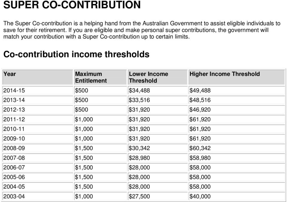 Co-contribution income thresholds Year Maximum Entitlement Lower Income Threshold 2014-15 $500 $34,488 $49,488 2013-14 $500 $33,516 $48,516 2012-13 $500 $31,920 $46,920 2011-12 $1,000 $31,920