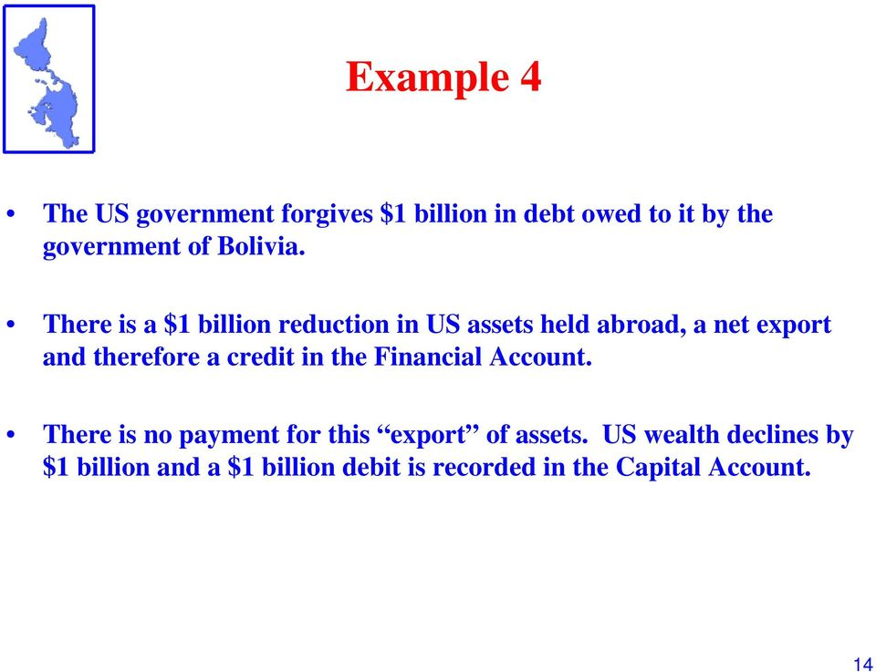 There is a $1 billion reduction in US assets held abroad, a net export and therefore a