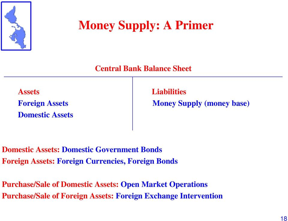 Foreign Assets: Foreign Currencies, Foreign Bonds Purchase/Sale of Domestic Assets: