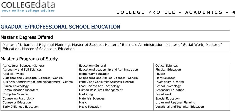 Biological and Biomedical Sciences--General Business Administration and Management--General Clinical Psychology Communication Disorders Computer Science Counseling Psychology Counselor Education