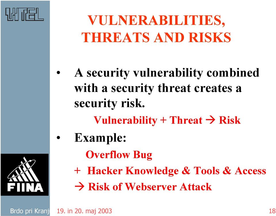 Example: Vulnerability Threat Risk Overflow Bug Hacker Knowledge