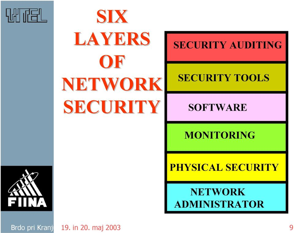 MONITORING PHYSICAL SECURITY NETWORK