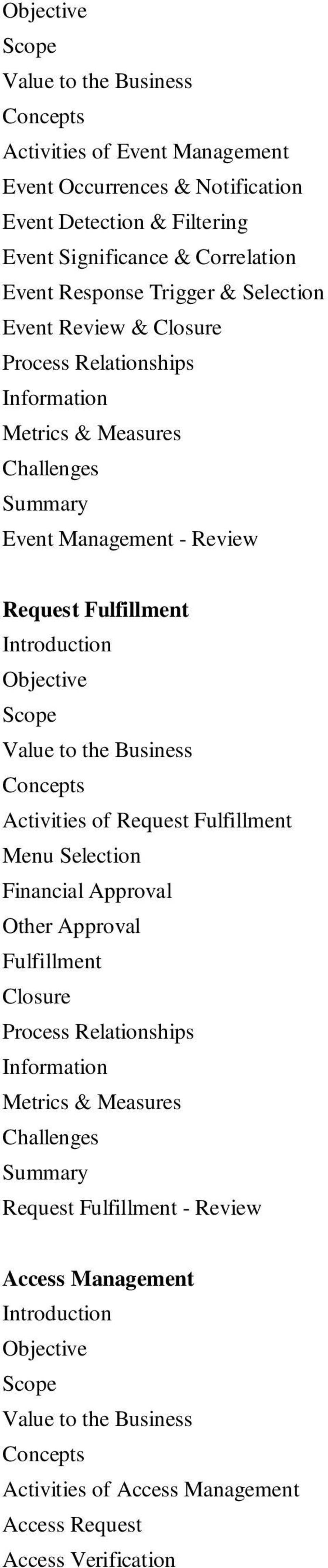 Fulfillment Activities of Request Fulfillment Menu Selection Financial Approval Other Approval Fulfillment Closure