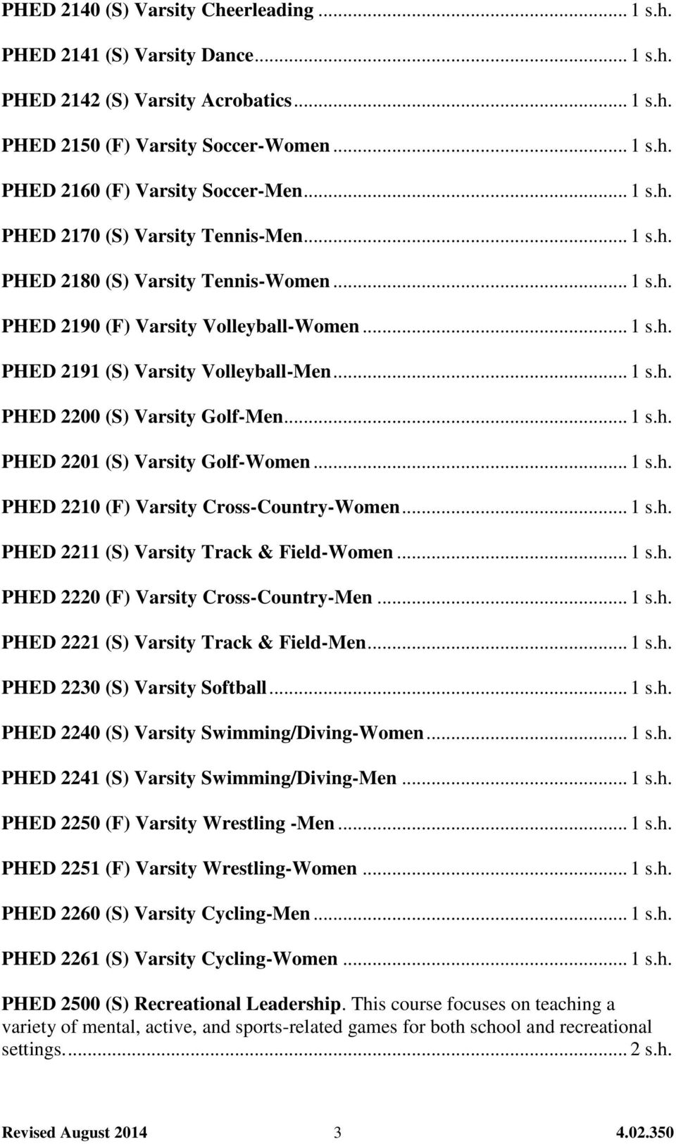 .. 1 s.h. PHED 2201 (S) Varsity Golf-Women... 1 s.h. PHED 2210 (F) Varsity Cross-Country-Women... 1 s.h. PHED 2211 (S) Varsity Track & Field-Women... 1 s.h. PHED 2220 (F) Varsity Cross-Country-Men.