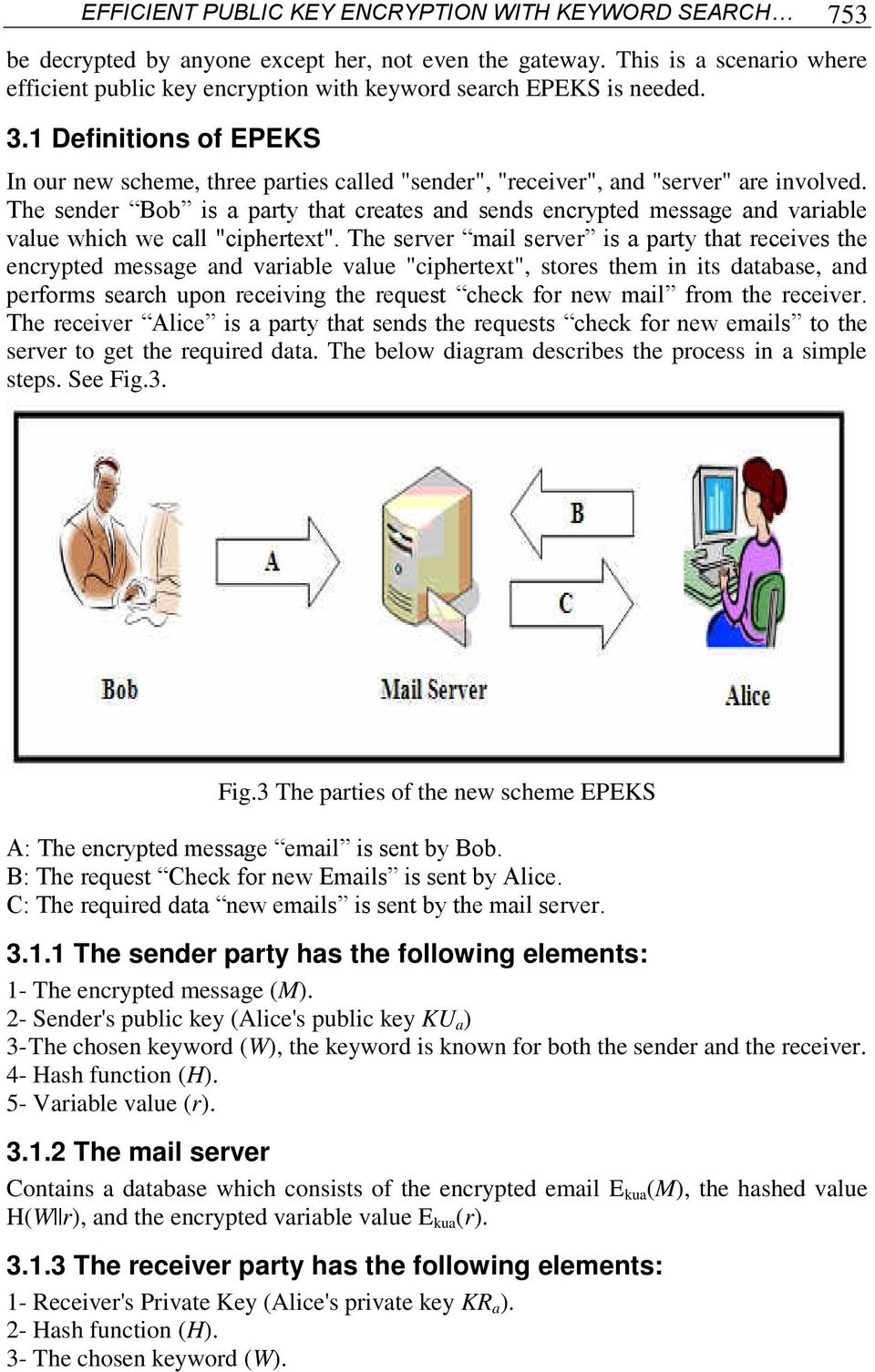 "1 Definitions of EPEKS In our new scheme, three parties called ""sender"", ""receiver"", and ""server"" are involved."