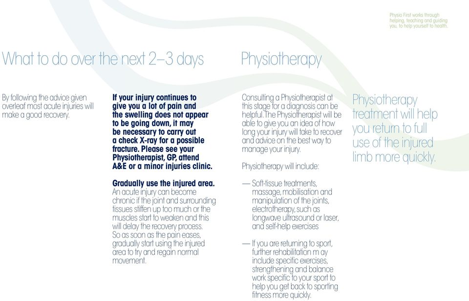 Please see your Physiotherapist, GP, attend A&E or a minor injuries clinic. Consulting a Physiotherapist at this stage for a diagnosis can be helpful.