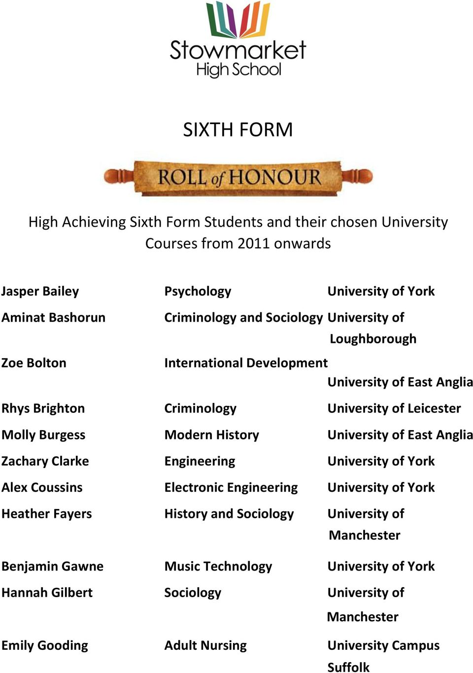 Engineering University of York Alex Coussins Electronic Engineering University of York Heather Fayers History and Sociology University of Manchester