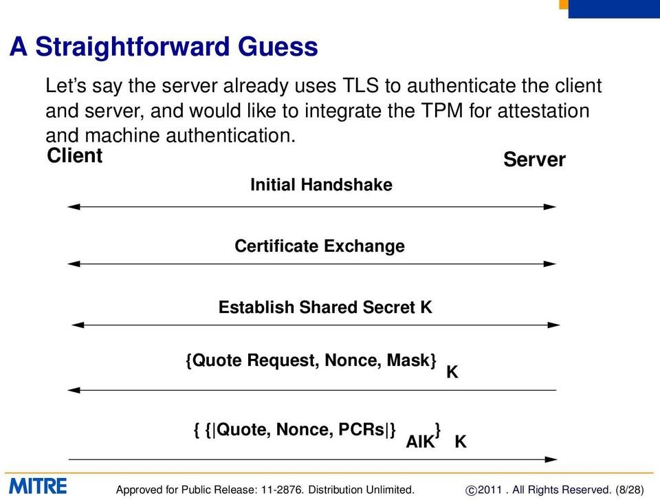 Client Server Initial Handshake Certificate Exchange Establish Shared Secret K {Quote Request, Nonce,