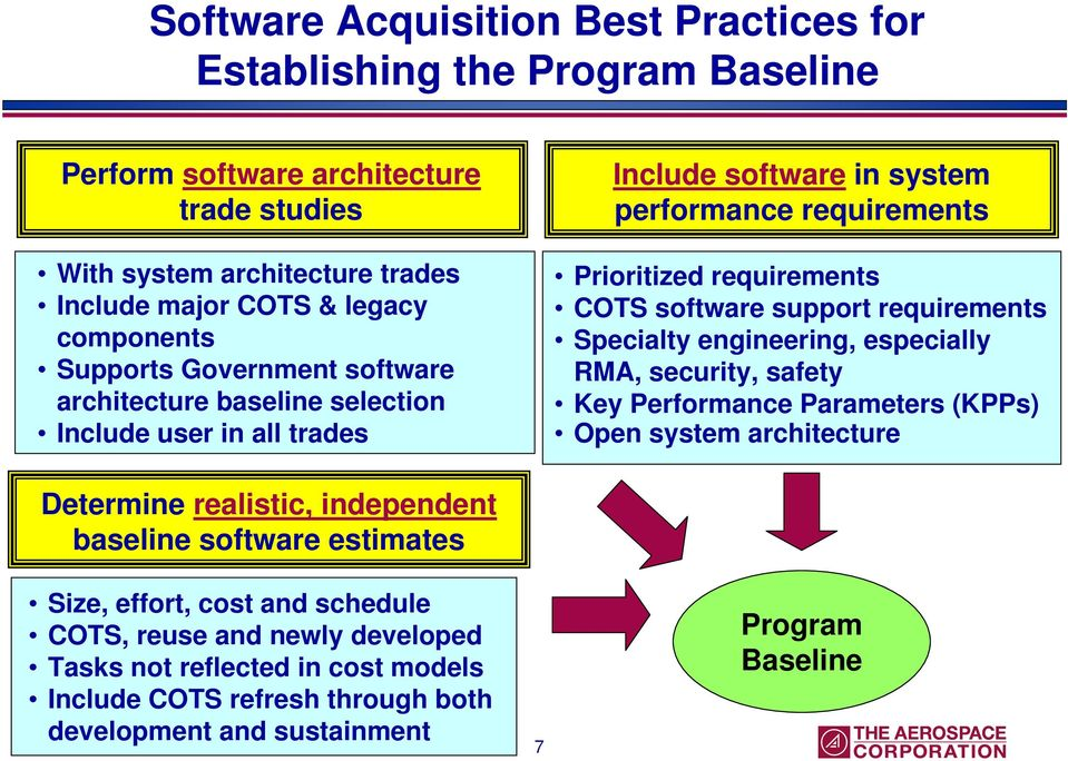 software support requirements Specialty engineering, especially RMA, security, safety Key Performance Parameters (KPPs) Open system architecture Determine realistic, independent