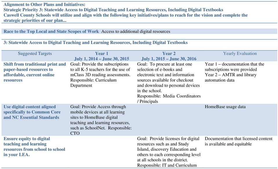 .. Race to the Top Local and State Scopes of Work Access to additional digital resources 3: Statewide Access to Digital Teaching and Learning Resources, Including Digital Textbooks Suggested Targets