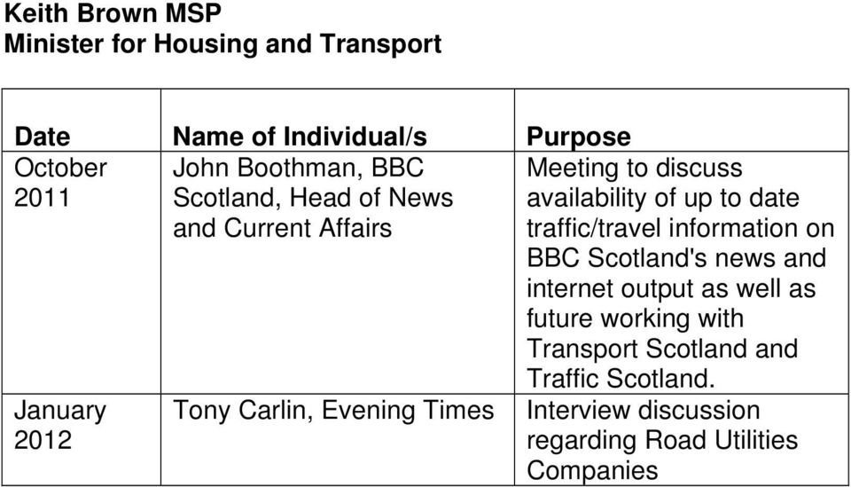 to date traffic/travel information on BBC Scotland's news and internet output as well as future