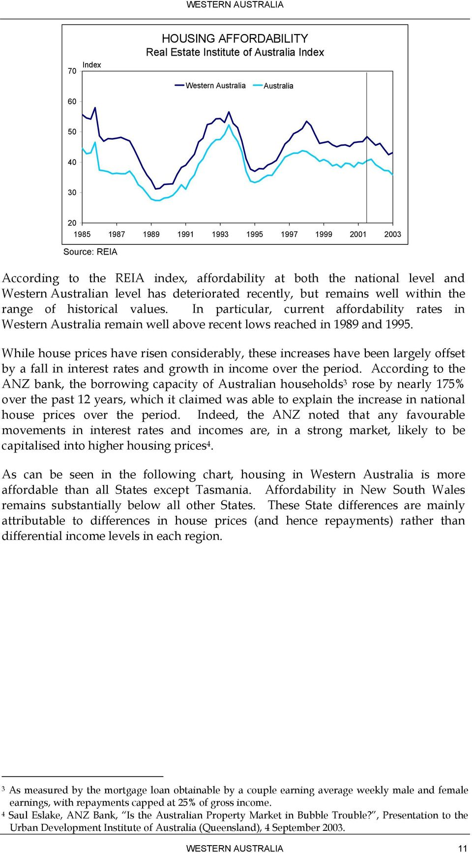 In particular, current affordability rates in Western Australia remain well above recent lows reached in 1989 and 1995.