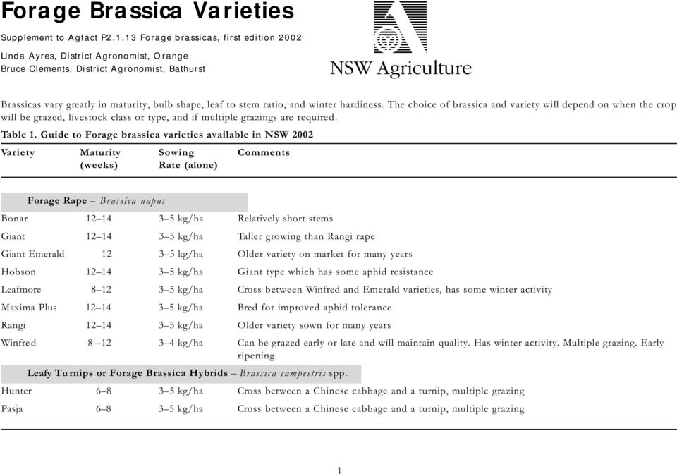 winter hardiness. The choice of brassica and variety will depend on when the crop will be grazed, livestock class or type, and if multiple grazings are required. Table 1.