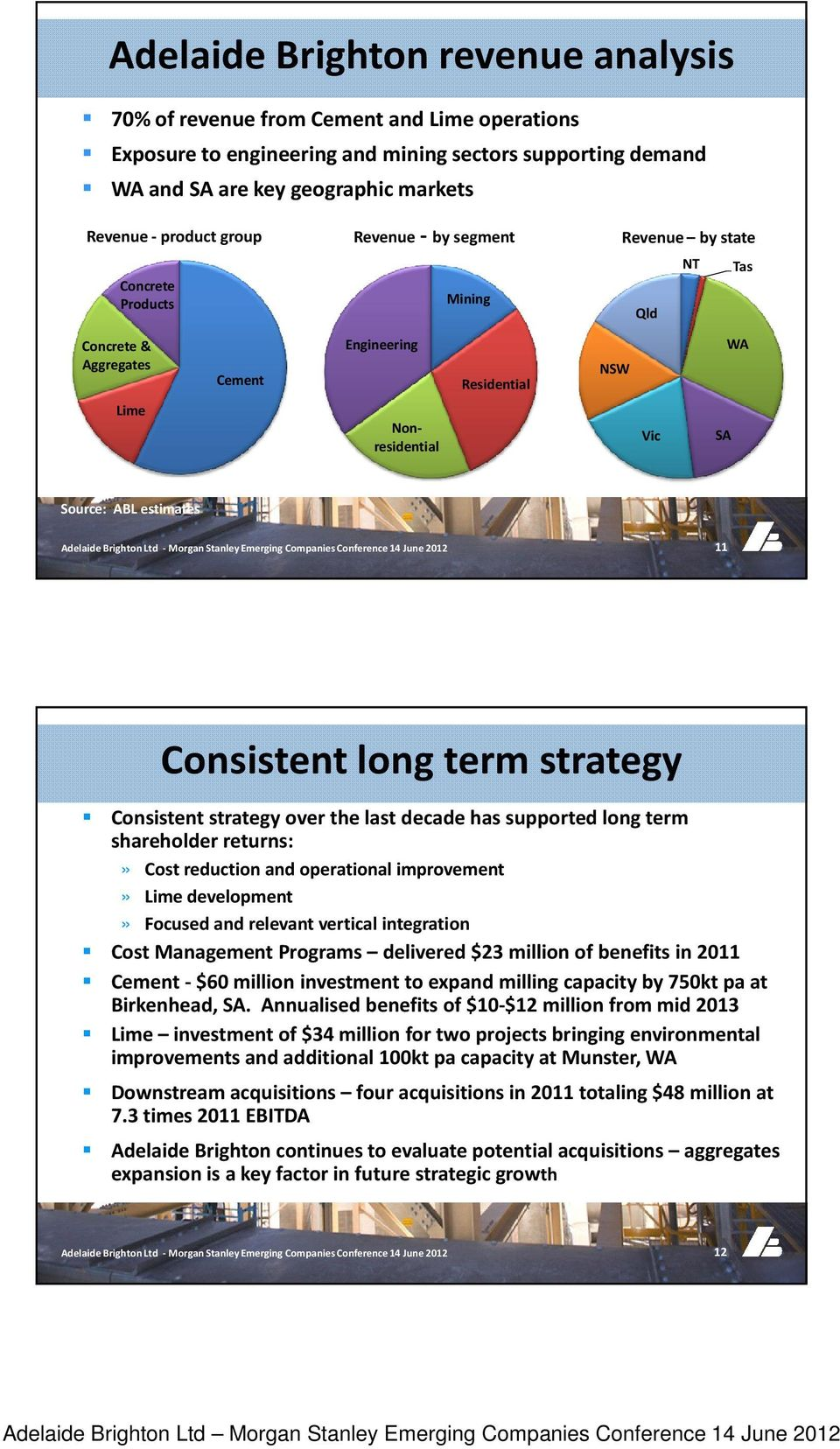 Consistent long term strategy Consistent strategy over the last decade has supported long term shareholder returns:» Cost reduction and operational improvement» Lime development» Focused and relevant