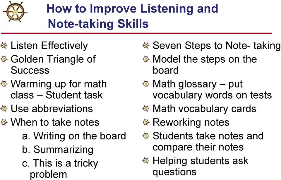 This is a tricky problem Seven Steps to Note- taking Model the steps on the board Math glossary put vocabulary