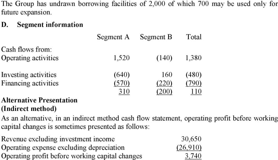 activities (570) (220) (790) 310 (200) 110 Alternative Presentation (Indirect method) As an alternative, in an indirect method cash flow statement, operating