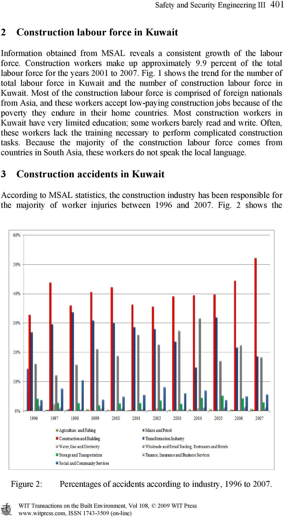 1 shows the trend for the number of total labour force in Kuwait and the number of construction labour force in Kuwait.