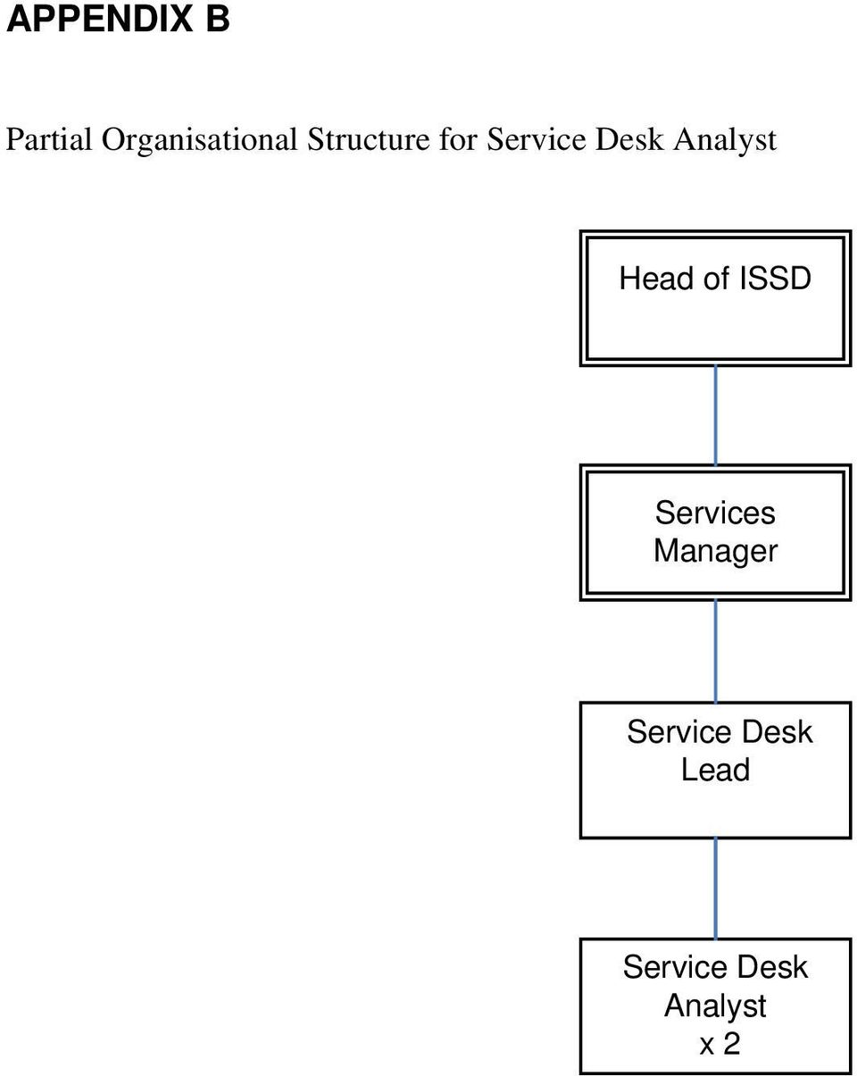 Head of ISSD Services Manager
