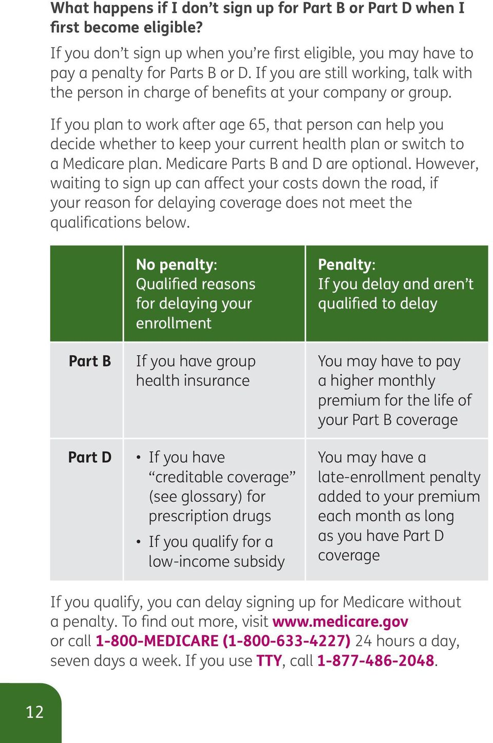 If you plan to work after age 65, that person can help you decide whether to keep your current health plan or switch to a Medicare plan. Medicare Parts B and D are optional.